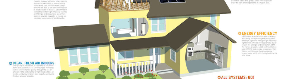Leed Home a-leed-certified-home - cvf homes